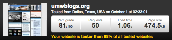 UMW Blogs Speed Test